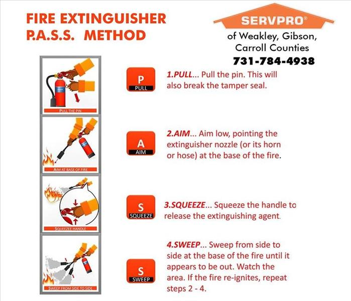Fire Damage How to Use Fire Extinguisers